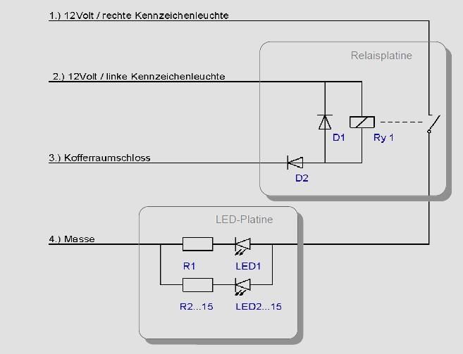 MBSLK - SLK & SLC Community - Zusätzliche Kofferraumleuchte einbauen